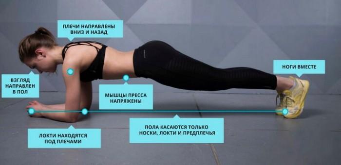 Как сделать худее ноги без упражнений