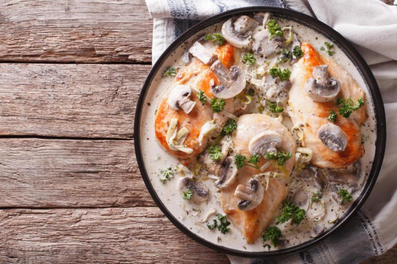 Изображение рецепта Курица с шампиньонами