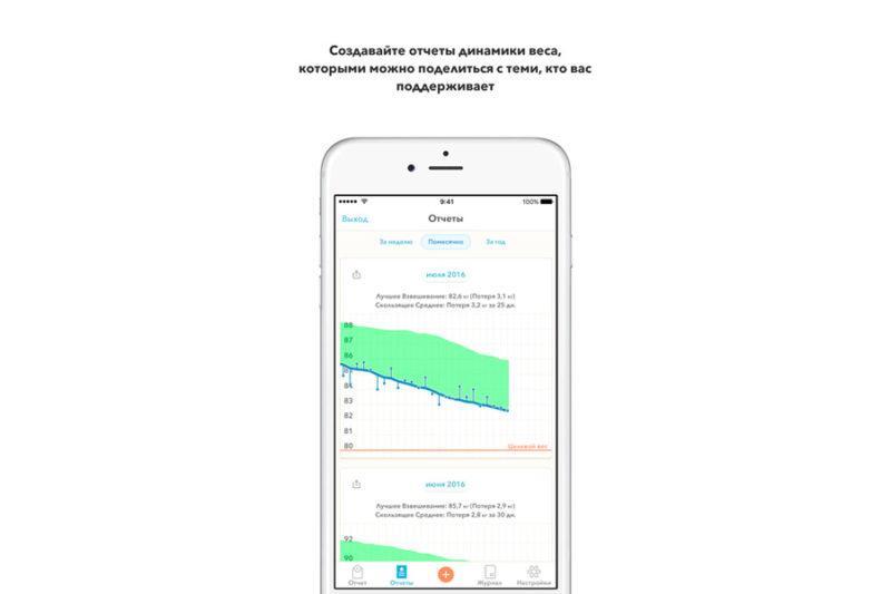 5 мобильных приложений, которые помогут сбросить лишний вес. Изображение номер 24