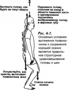 Выправляем структуру тела с помощью стены